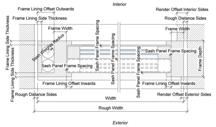 Overview Plan
