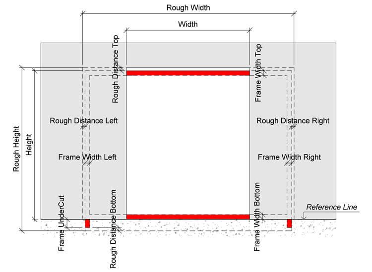 Elevation Frame (Double Pocket)