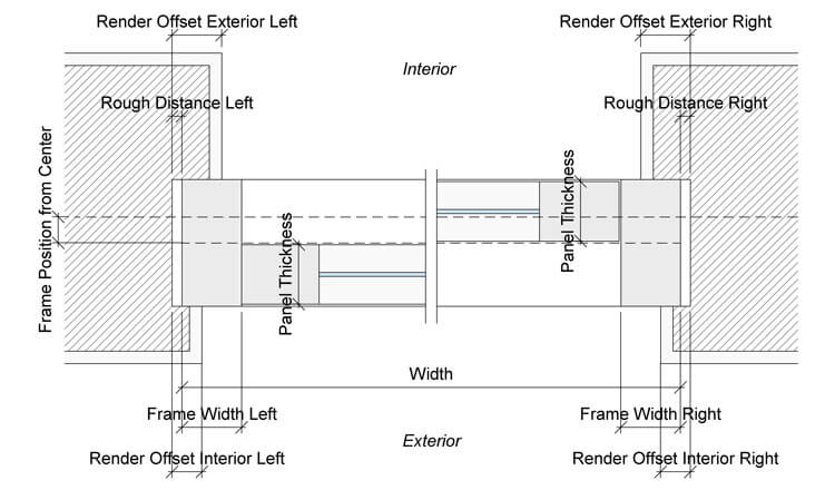 Plan Overview (Patio)